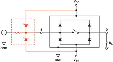 resistor diode network switch and mux design considerations for hostile environments part 2 31 october 2012 arrow