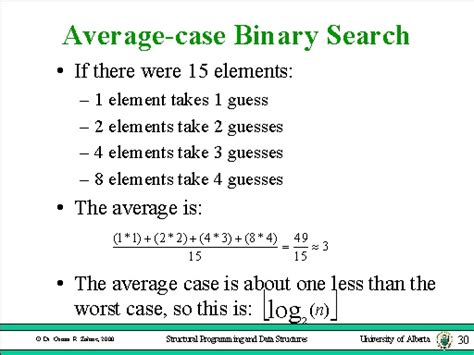 Average Binary Search Average Binary Search
