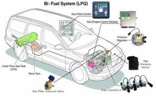 how does a cars engine work 2004 nissan frontier security system lpg cervan nissan nv200 cer van from dinkum