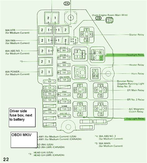 2000 toyota tundra wiring diagram 33 wiring diagram