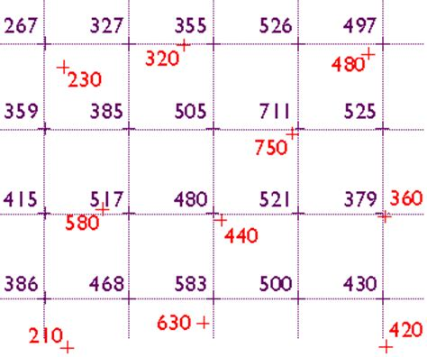 define grid pattern geography 8 interpolation the nature of geographic information