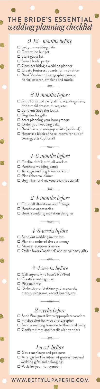 Wedding Checklist Essentials by Wedding Planning Checklist Best Photos Essentials Dj And