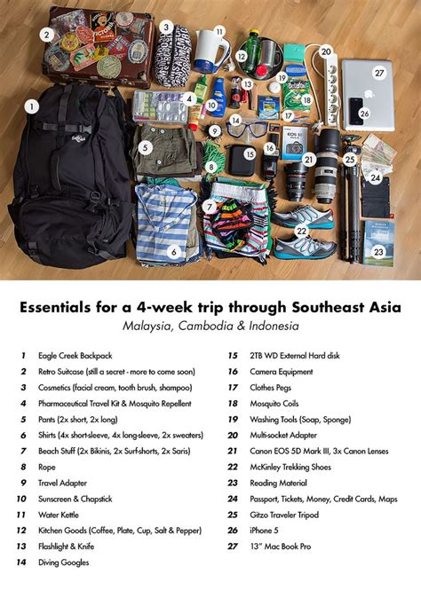 backpack abroad now travel overseasã even if you re books 1000 images about wanderlust on
