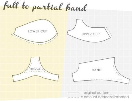 How To Make A Paper Bra - how to make a paper bra 28 images now make bra how to