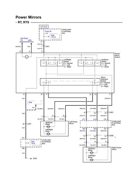 honda ridgeline wiring harness diagram honda free engine image for user manual honda ridgeline fuse panel honda free engine image for user manual