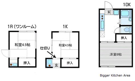 room layout meaning meaning of japanese apartment layout abbreviation ur