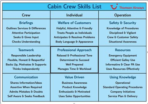 cabin crew skills advice archives mondrago my travel
