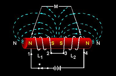 series aiding inductors series inductors without magnetic coupling