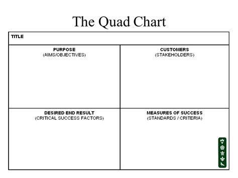 powerpoint quad chart beautiful powerpoint quad chart template gallery exle