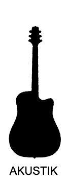 tutorial cara bermain gitar akustik tips tutorial cara belajar gitar akustik tutorial