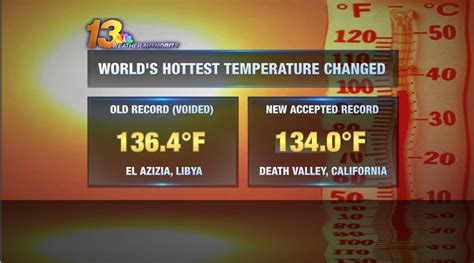 Valley Temperature Record Highest Temperature Recorded On Earth