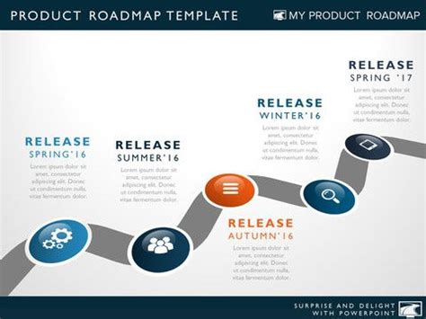 strategic roadmap template powerpoint five phase product strategy timeline roadmapping