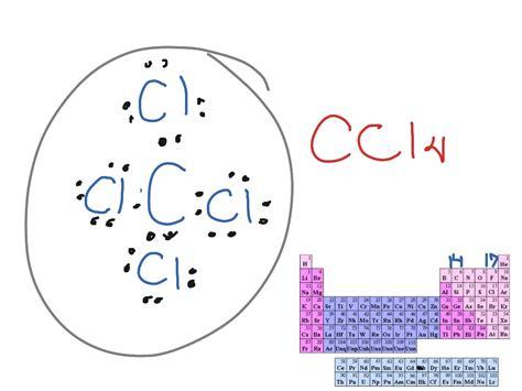 electron dot diagram for argon ga dot diagram repair wiring scheme
