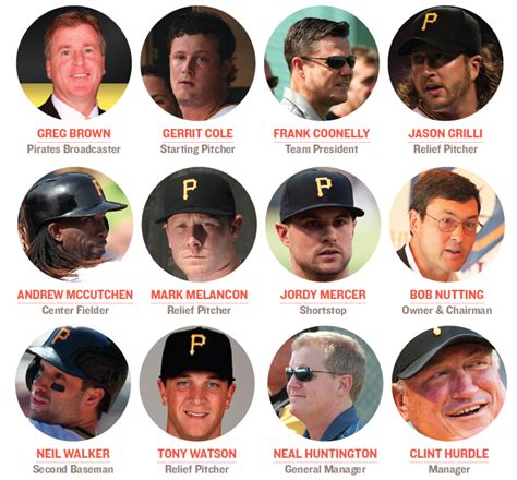 Pittsburgh Front Office by Around The Horn Q A With The Pittsburgh