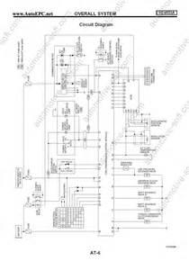 wiring diagram nissan x trail 2005 wiring nissan free