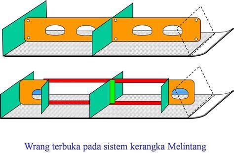 sicrazycute konstruksi kapal  midship section kapal