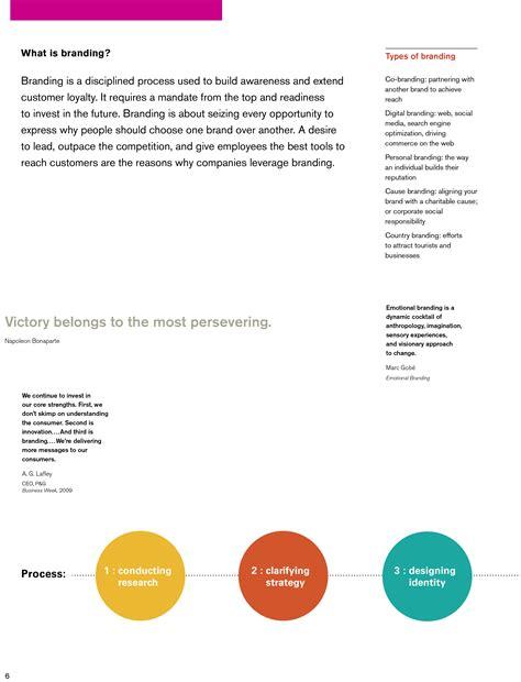 designing brand identity an 1118099206 designing brand identity book pdf مدرسة المصممين