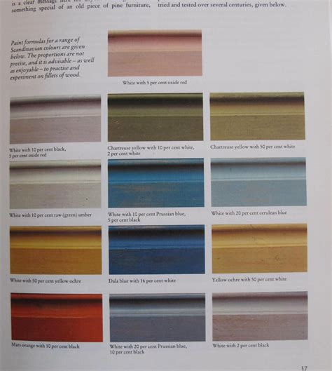 scandinavian color palette custom finishes for our swedish and danish antiques