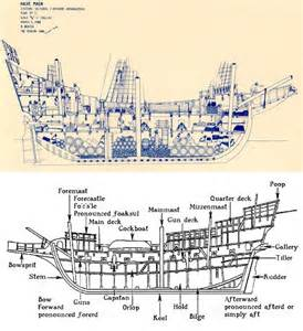 boat sections 12 best images about pirate ship on pinterest toilets