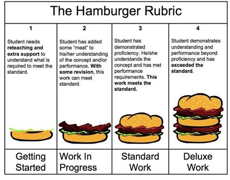 1000 images about hamburger writing on pinterest