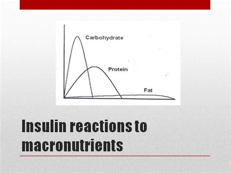 c protein insulin post workout carbs crucial or counter productive