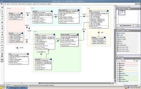 tutorial xdebug ubuntu dise 241 o de base de datos desarrollo de software web