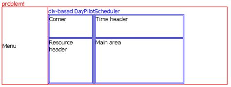 div based layout servicenow layout scheduler daypilot documentation scheduling