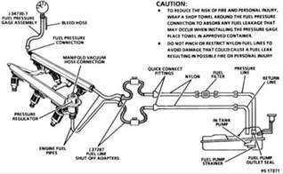 2001 Buick Lesabre Fuel Filter Location Fuel Filter Location On 2003 Buick Lesabre Fuel Free