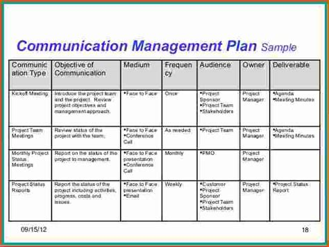 project plan sle 17 18 communications plan
