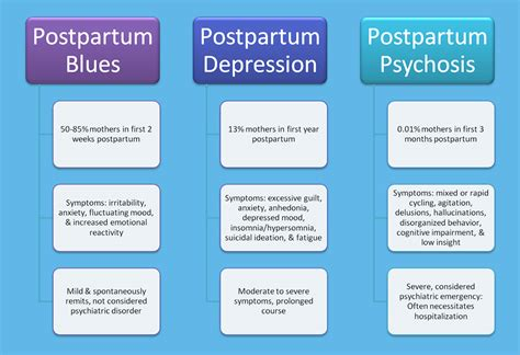 postpartum depression postnatal depression the basic guide to treatment and support books postpartum stigma and becoming a capable los