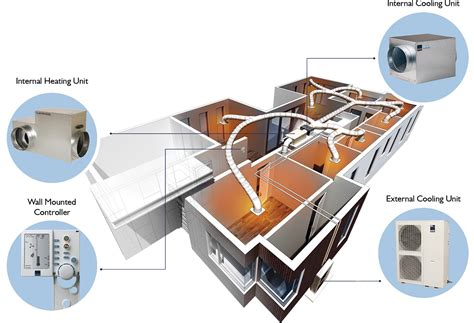 ultimate comfort heating and cooling dual comfort combination climate system brivis australia