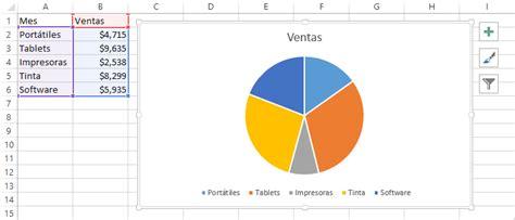 tutorial excel grafico circular gr 225 fico circular en excel 2013 excel total