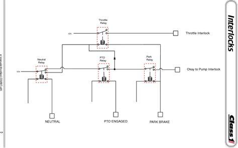 electrical engineering diagram creative writing diagram