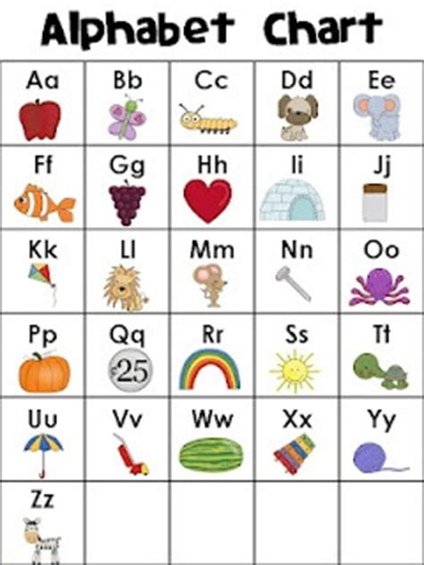printable alphabet chart for toddlers individual abc charts kindergarten pinterest abc