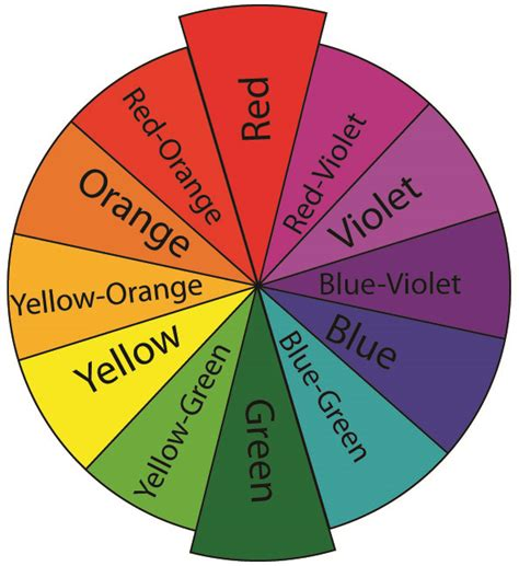 complementary color wheel color theory basics
