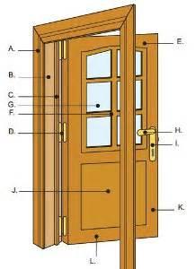 lhoir marteau nos blocs portes sur mesure