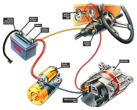 bosch alternator wiring diagram holden