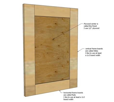 Ana White Build A Easy Frame And Panel Doors Free And How To Make Kitchen Cabinet Doors From Plywood
