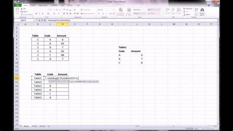 vlookup tutorial multiple sheets excel vlookup multiple sheets indirect excel indirect
