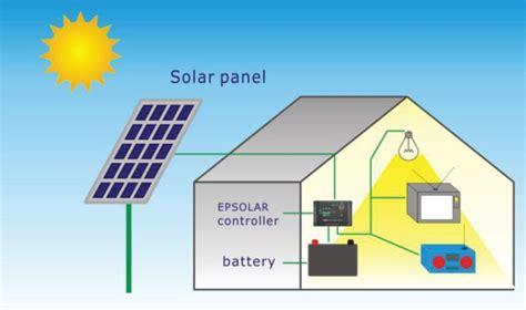 System Panel Surya sistem instalasi solar panel modul surya listrik