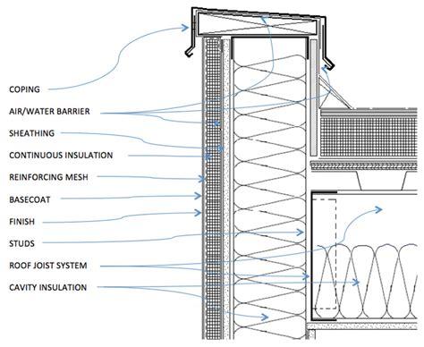 Parapet Detail Section by Exterior System Details Eifs Awci Technology Center
