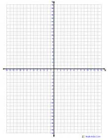coordinate plane template tikz pgf how to generate a simple cartesian plane system