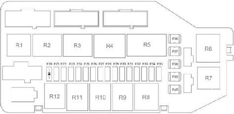 1997 2002 Ford Fiesta Mk4 Fuse Box Diagram 187 Fuse Diagram