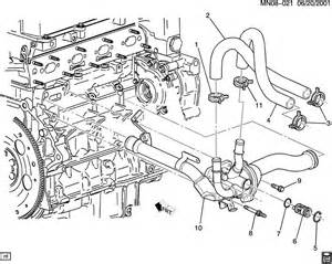 pontiac cars and motorcycles wiring schematic diagram