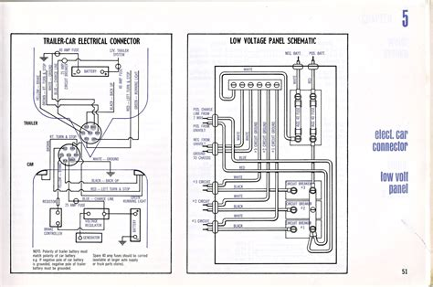 cl a rv wiring diagrams cl wiring diagram