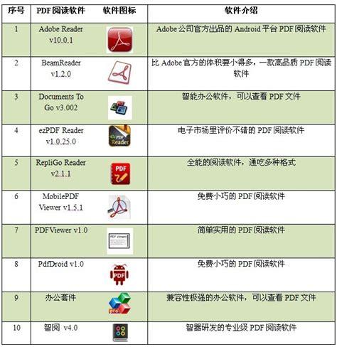 pdf mobile viewer pdf js mobile viewer pdf js viewer 打不开 pdfviewer js viewer