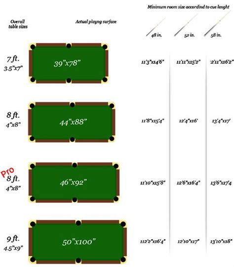 pool table dimensions bing images