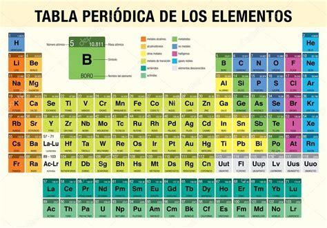 tavola periodica completa da stare tabla peri 243 dica de los elementos tabela peri 243 dica dos