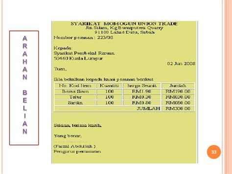 dokumen perniagaan