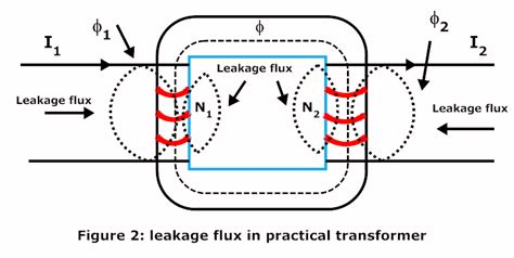 power factor of practical inductor is transformer leakage inductance coupling factor 28 images power tips why is your llc resonant